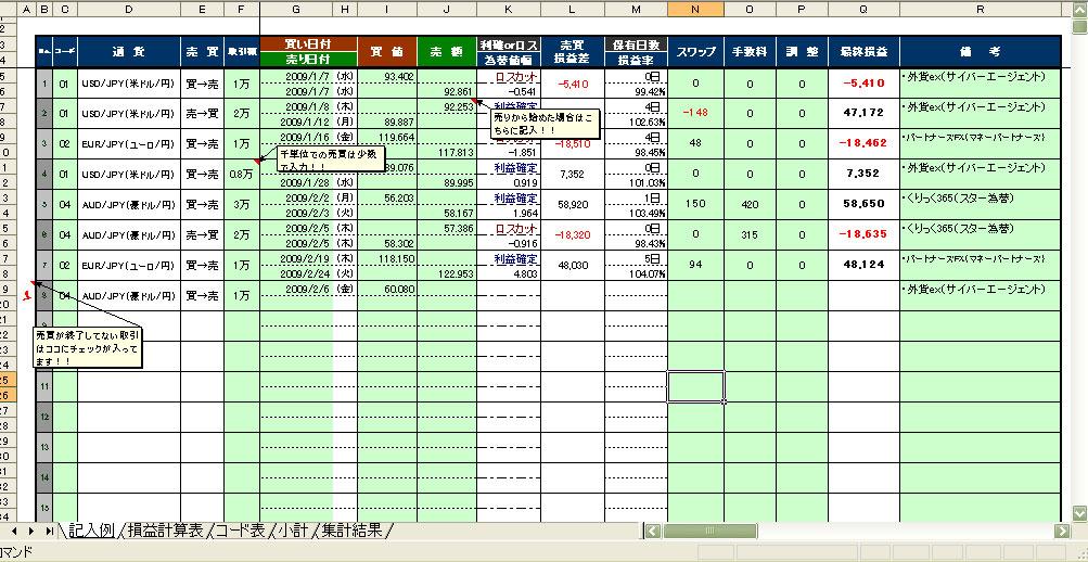資金管理   FXブログ 3人のプロト ... - a-kufx.com